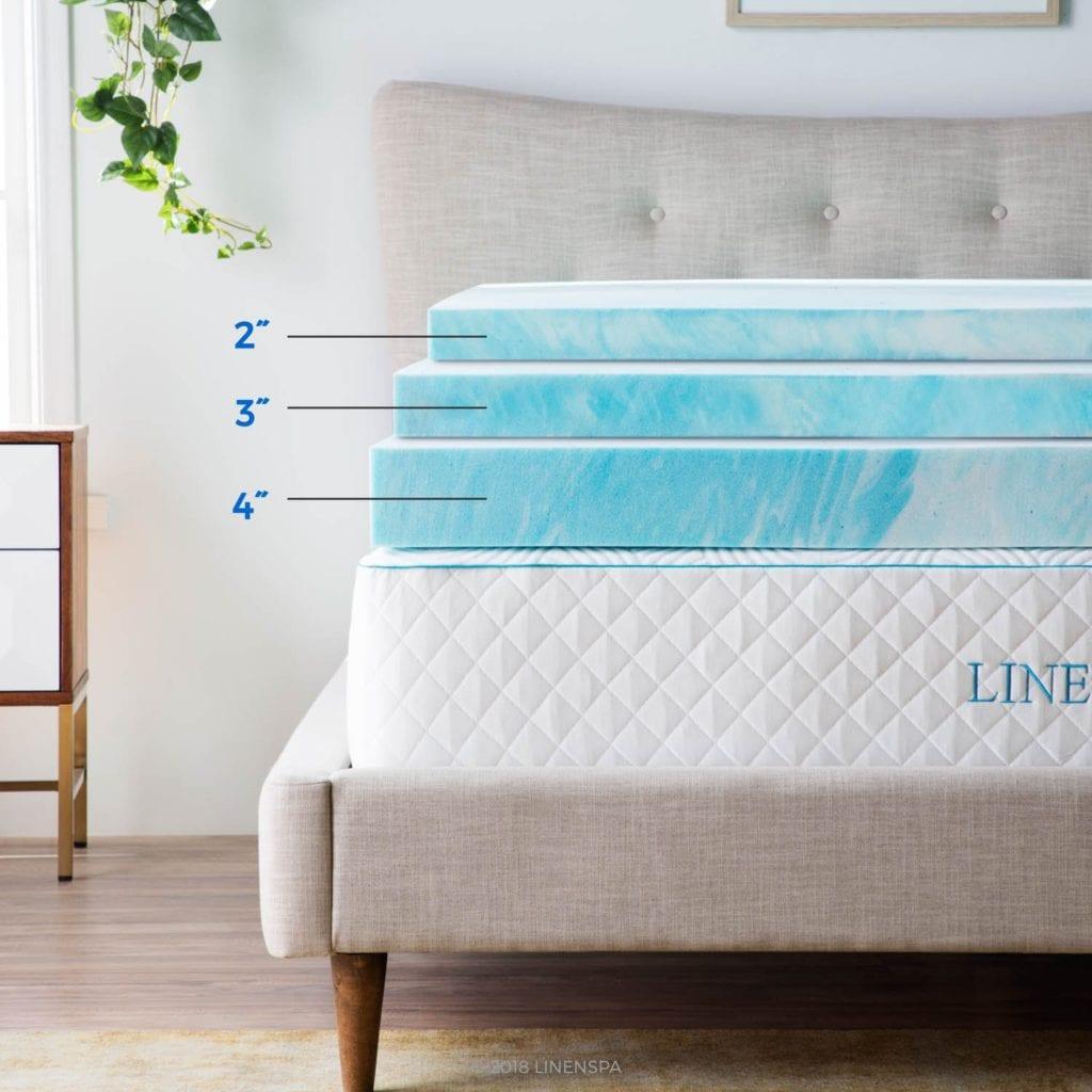 Linenspa Memory Foam Mattress Topper Size