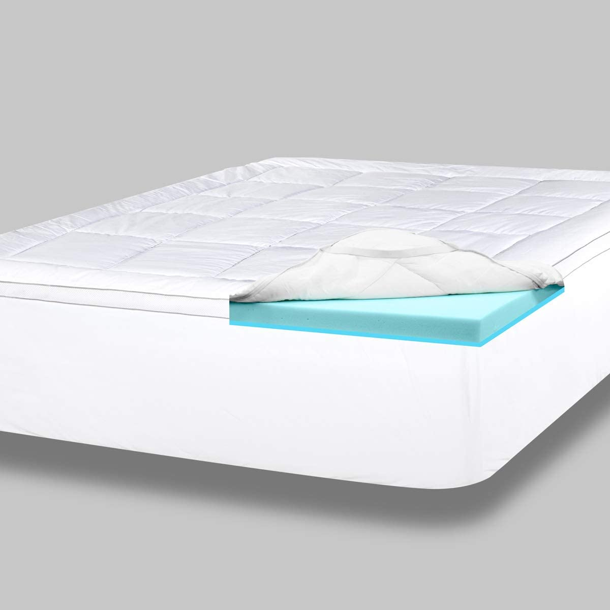 Viscosoft gel memory foam mattress topper